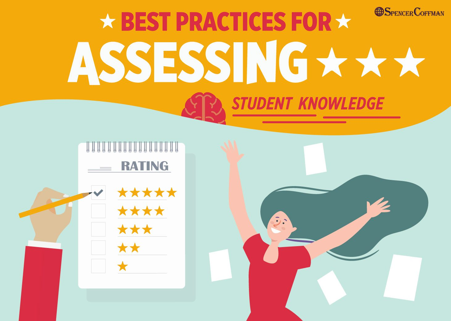 Best Practices For Assessing Student Knowledge - Spencer Coffman