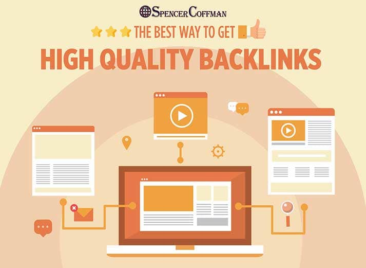 The Best Way To Get High Quality Backlinks - Spencer Coffman