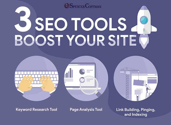 3 Great SEO Tools To Boost Your Site – Spencer Coffman