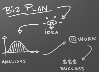 truth about affiliate marketing business plan spencer coffman