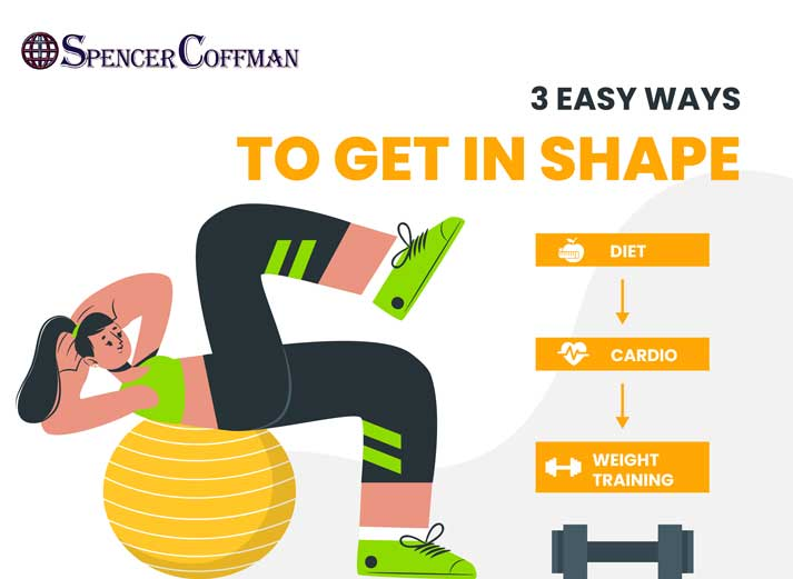 3 Easy Ways To Get In Shape – Spencer Coffman