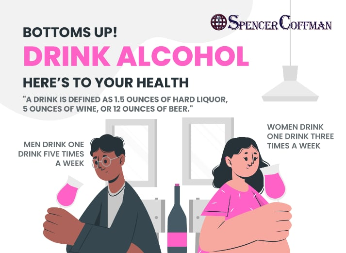 Bottoms Up! Drink Alcohol – Here's To Your Health – Spencer Coffman