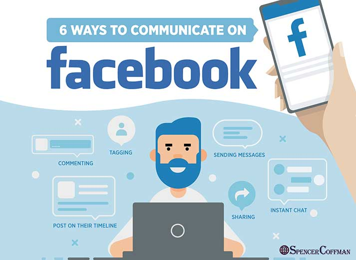 6 Ways To Communicate On Facebook Spencer Coffman